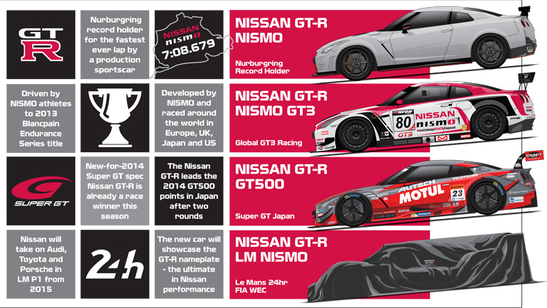 Nissan_header